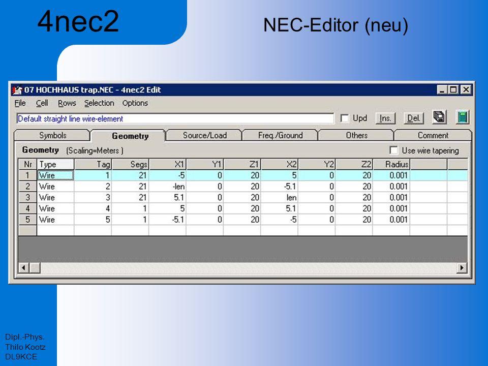 4nec2 NEC-Editor (neu) Dipl.-Phys. Thilo Kootz DL9KCE