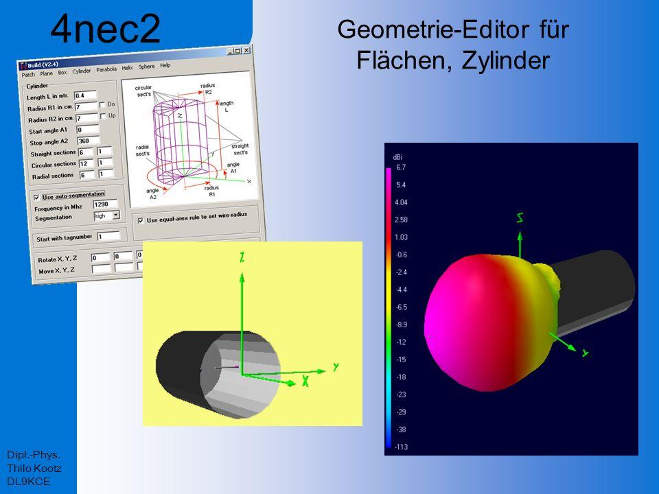 Geometrie-Editor für Flächen, Zylinder
