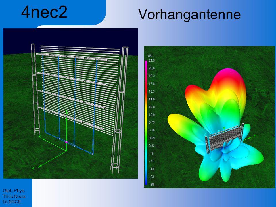4nec2 Vorhangantenne Dipl.-Phys. Thilo Kootz DL9KCE