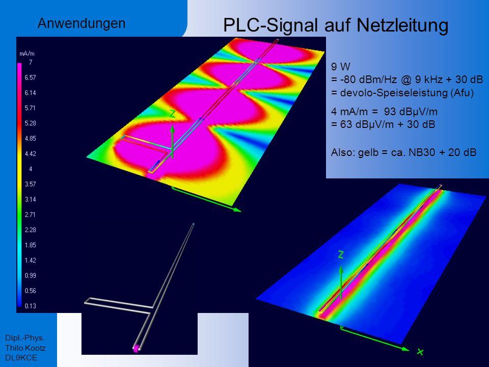 PLC-Signal auf Netzleitung
