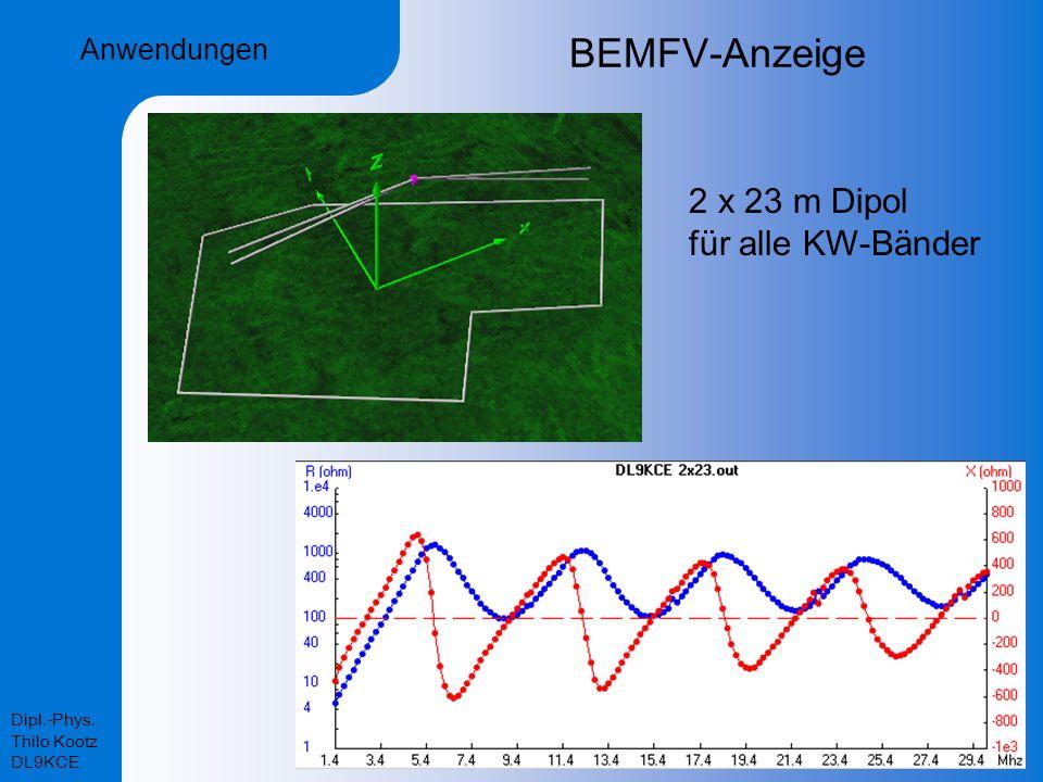 BEMFV-Anzeige 2 x 23 m Dipol für alle KW-Bänder Anwendungen