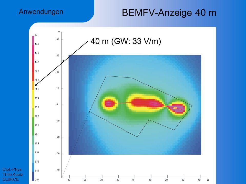 BEMFV-Anzeige 40 m 40 m (GW: 33 V/m) Anwendungen