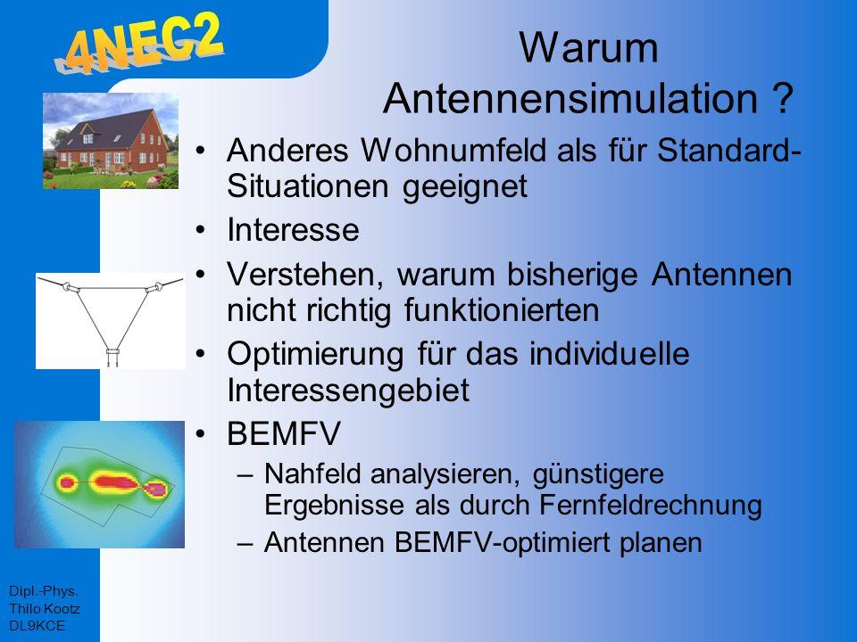 Warum Antennensimulation