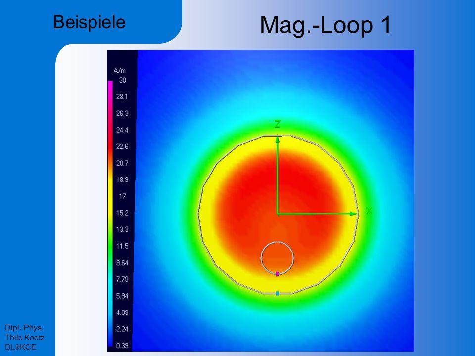 Beispiele Mag.-Loop 1 Dipl.-Phys. Thilo Kootz DL9KCE