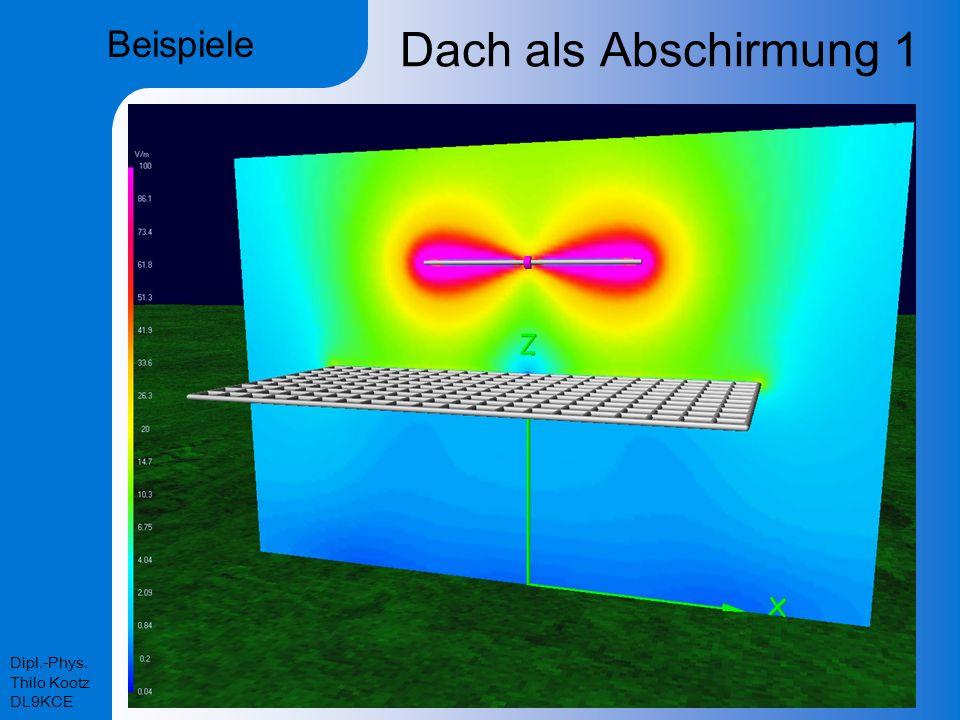 Beispiele Dach als Abschirmung 1 Dipl.-Phys. Thilo Kootz DL9KCE
