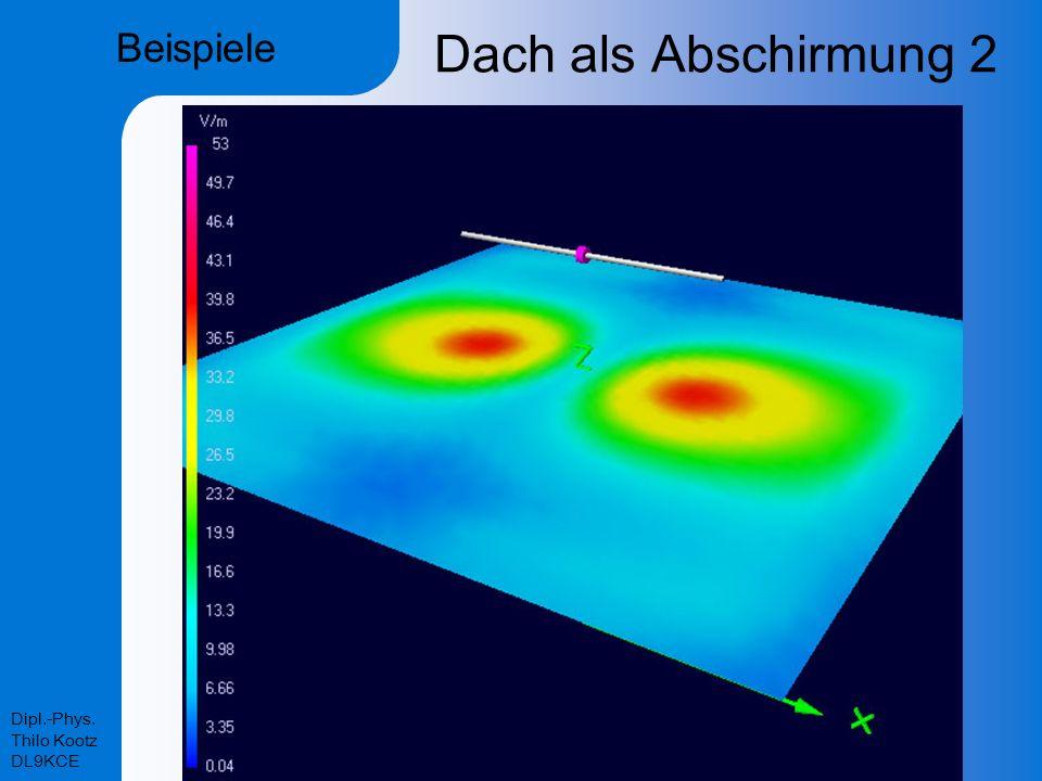 Beispiele Dach als Abschirmung 2 Dipl.-Phys. Thilo Kootz DL9KCE