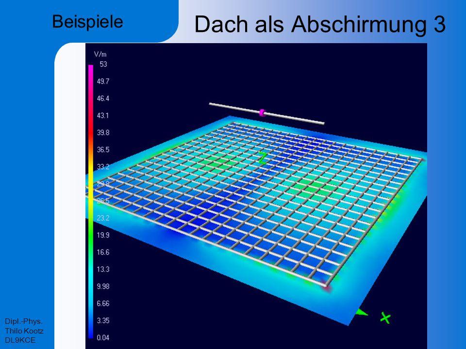 Beispiele Dach als Abschirmung 3 Dipl.-Phys. Thilo Kootz DL9KCE