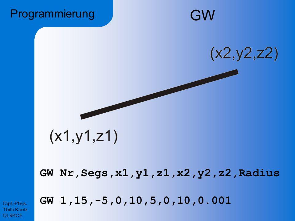 GW Programmierung GW Nr,Segs,x1,y1,z1,x2,y2,z2,Radius