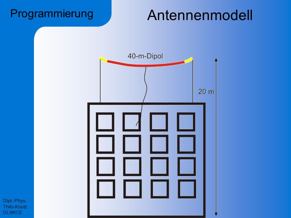 Programmierung Antennenmodell Dipl.-Phys. Thilo Kootz DL9KCE