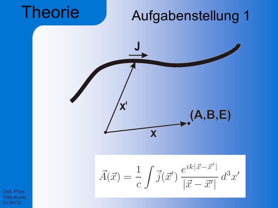 Theorie Aufgabenstellung 1 Dipl.-Phys. Thilo Kootz DL9KCE