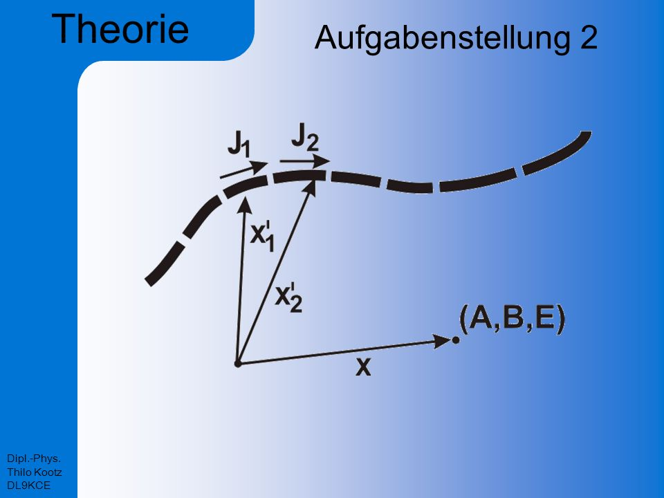 Theorie Aufgabenstellung 2 Dipl.-Phys. Thilo Kootz DL9KCE