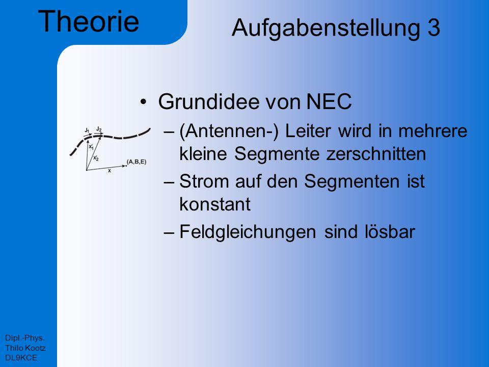 Theorie Aufgabenstellung 3 Grundidee von NEC