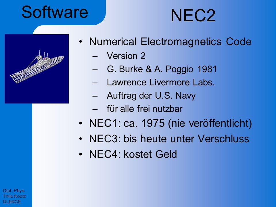 Software NEC2 Numerical Electromagnetics Code