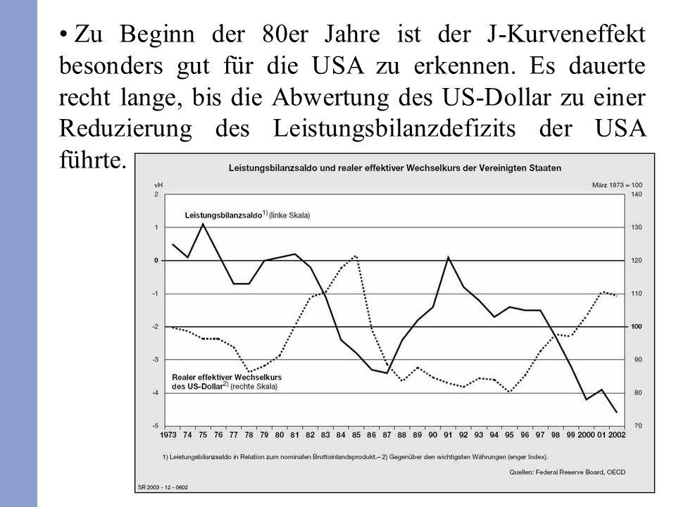 Zu Beginn der 80er Jahre ist der J-Kurveneffekt besonders gut für die USA zu erkennen.