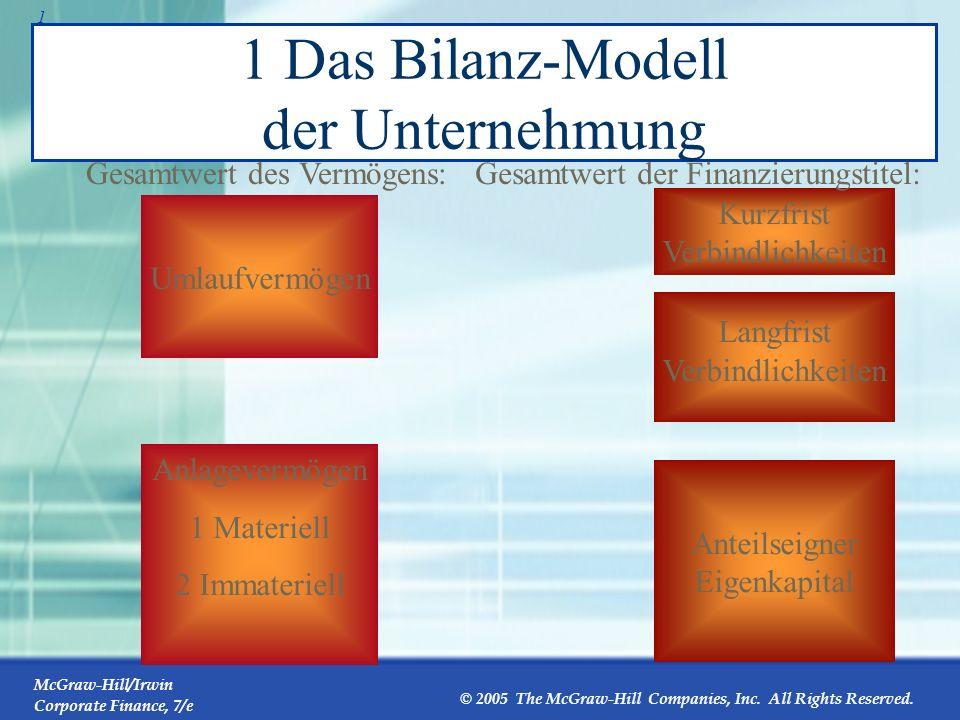 1 Das Bilanz-Modell der Unternehmung