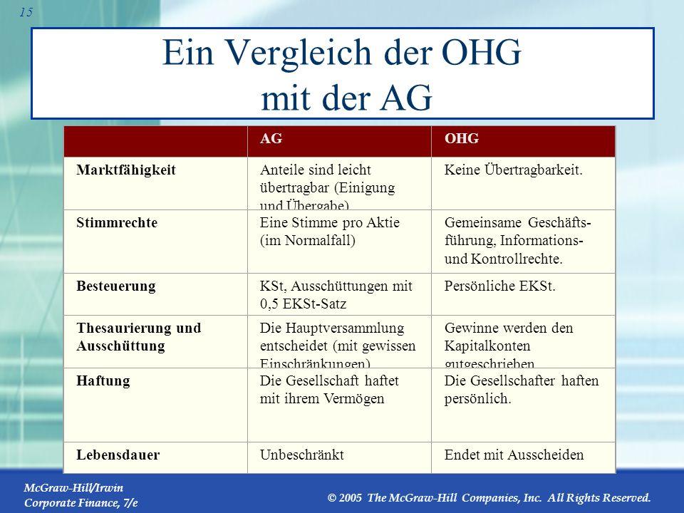 Ein Vergleich der OHG mit der AG