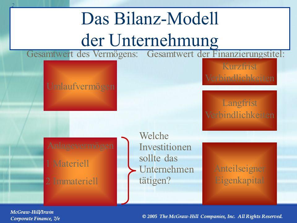 Das Bilanz-Modell der Unternehmung