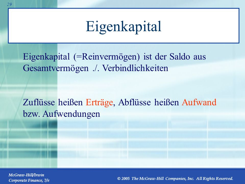 Eigenkapital Eigenkapital (=Reinvermögen) ist der Saldo aus Gesamtvermögen ./. Verbindlichkeiten.