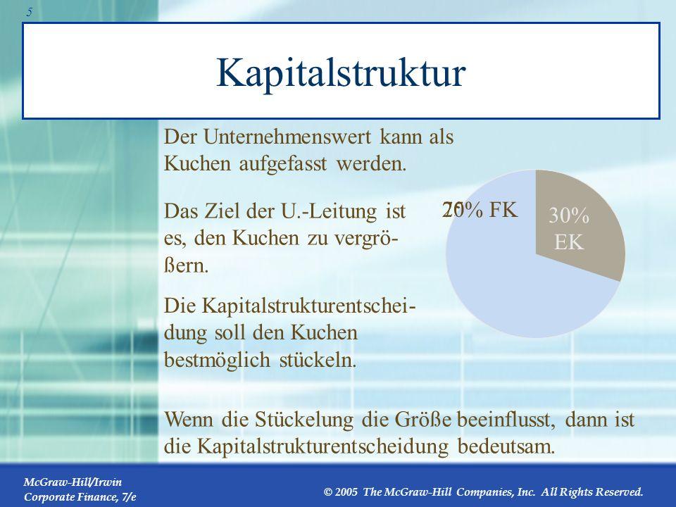 Kapitalstruktur Der Unternehmenswert kann als Kuchen aufgefasst werden. 25% FK. 75% EK. 70% FK. 30% EK.