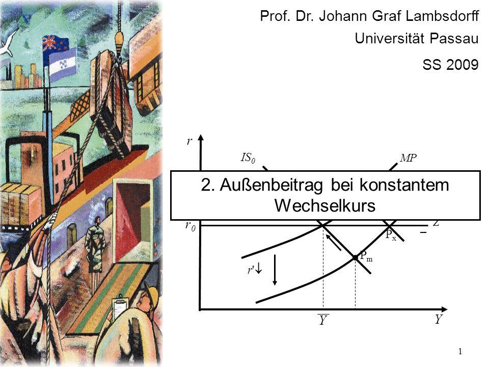 2. Außenbeitrag bei konstantem Wechselkurs