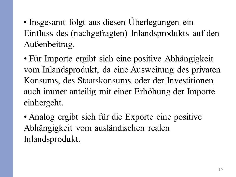 Insgesamt folgt aus diesen Überlegungen ein Einfluss des (nachgefragten) Inlandsprodukts auf den Außenbeitrag.