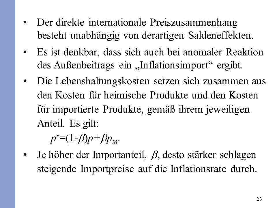 Der direkte internationale Preiszusammenhang besteht unabhängig von derartigen Saldeneffekten.