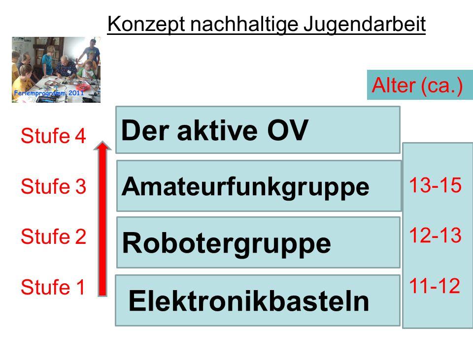Der aktive OV Robotergruppe Elektronikbasteln Amateurfunkgruppe