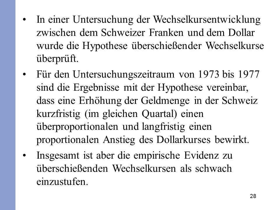 In einer Untersuchung der Wechselkursentwicklung zwischen dem Schweizer Franken und dem Dollar wurde die Hypothese überschießender Wechselkurse überprüft.