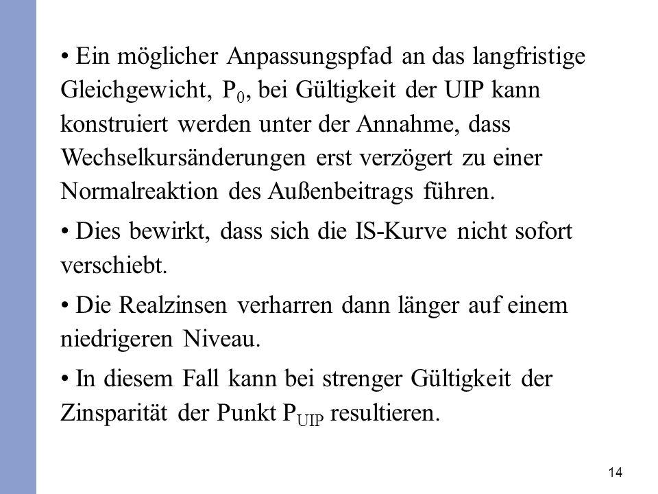Ein möglicher Anpassungspfad an das langfristige Gleichgewicht, P0, bei Gültigkeit der UIP kann konstruiert werden unter der Annahme, dass Wechselkursänderungen erst verzögert zu einer Normalreaktion des Außenbeitrags führen.