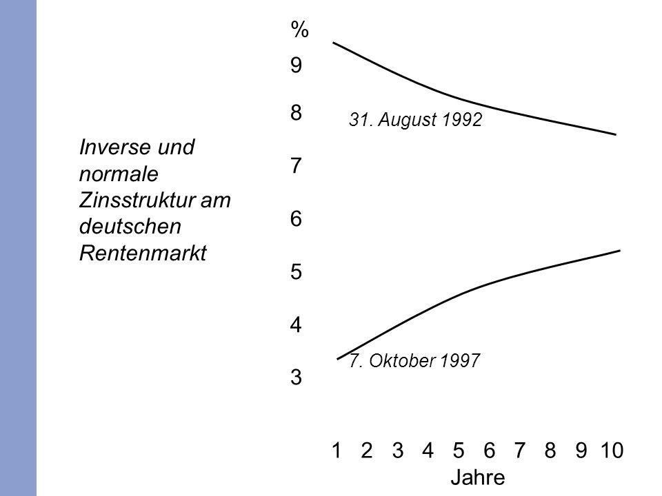 Inverse und normale Zinsstruktur am deutschen Rentenmarkt