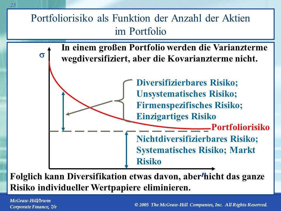 Portfoliorisiko als Funktion der Anzahl der Aktien im Portfolio