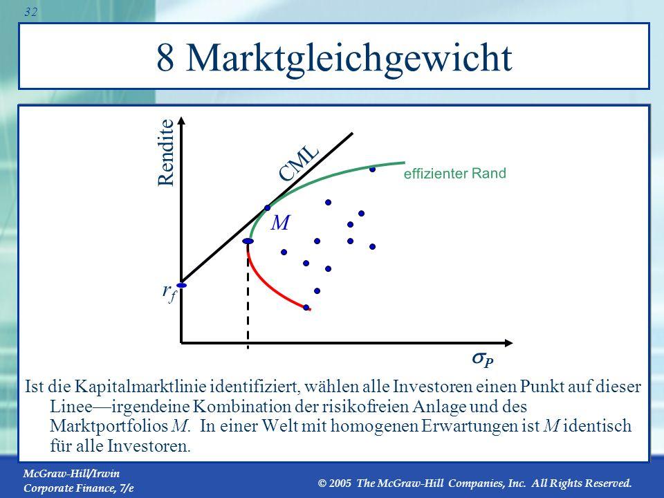 8 Marktgleichgewicht Rendite CML M rf P