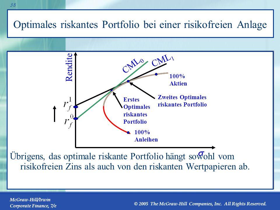 Optimales riskantes Portfolio bei einer risikofreien Anlage