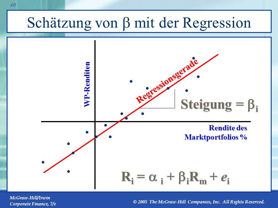 Schätzung von b mit der Regression