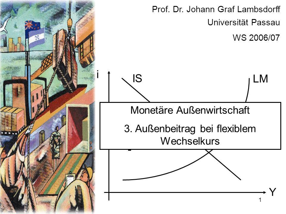 i IS LM + Z - Y Monetäre Außenwirtschaft