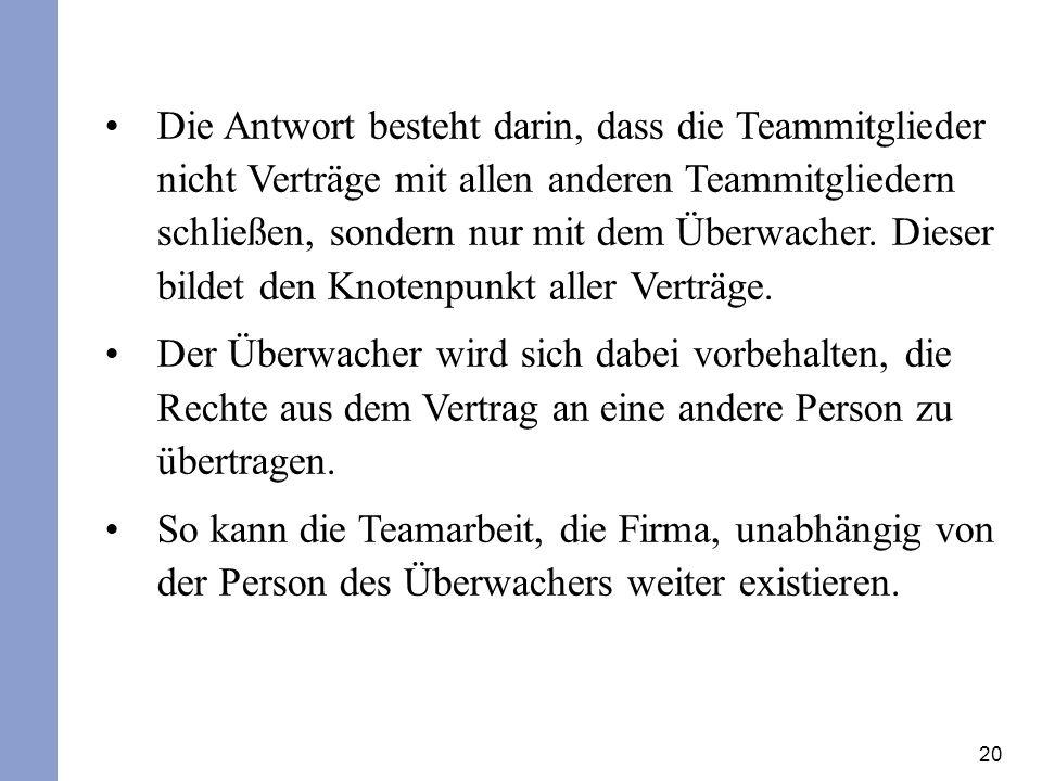 Die Antwort besteht darin, dass die Teammitglieder nicht Verträge mit allen anderen Teammitgliedern schließen, sondern nur mit dem Überwacher. Dieser bildet den Knotenpunkt aller Verträge.
