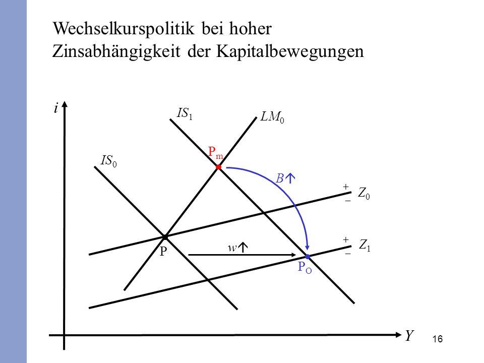 Wechselkurspolitik bei hoher Zinsabhängigkeit der Kapitalbewegungen