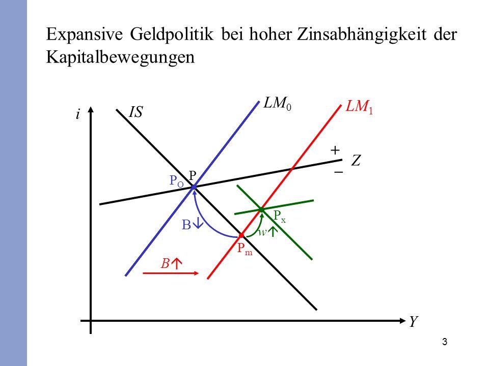 Expansive Geldpolitik bei hoher Zinsabhängigkeit der Kapitalbewegungen
