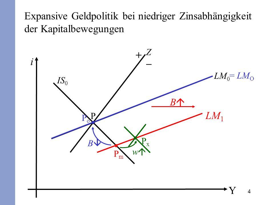 Expansive Geldpolitik bei niedriger Zinsabhängigkeit der Kapitalbewegungen