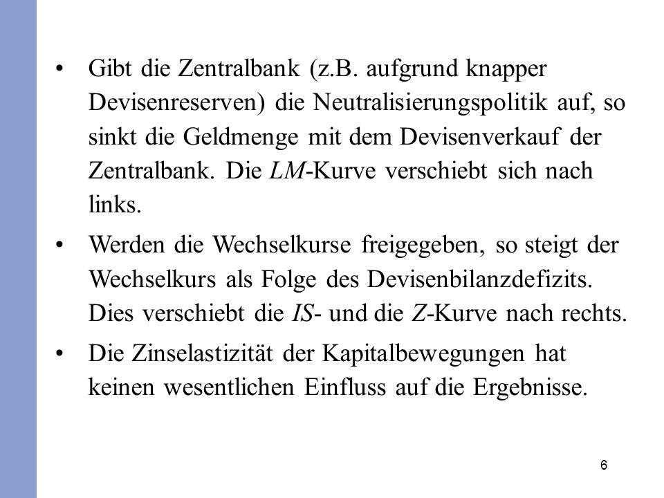 Gibt die Zentralbank (z. B