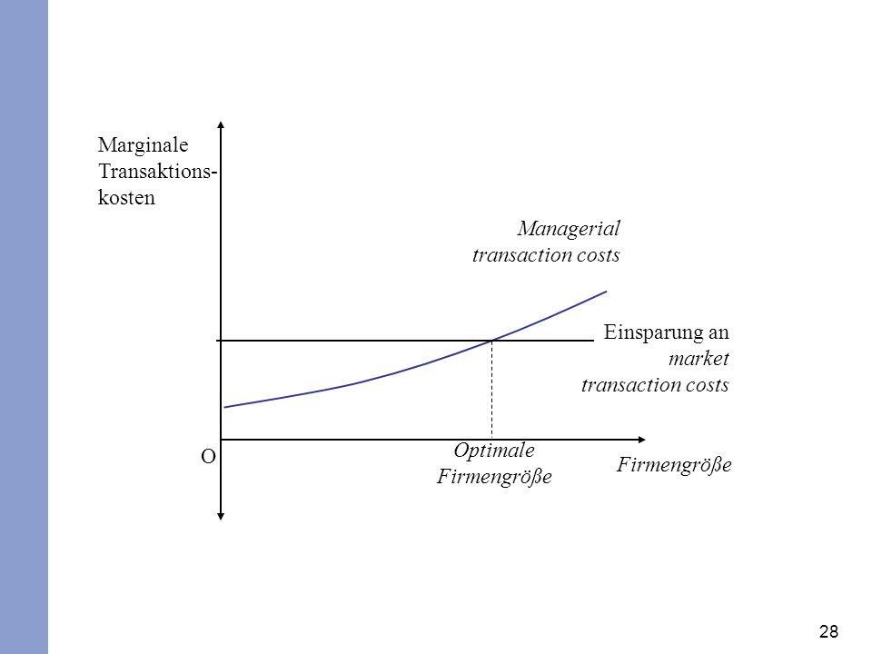 Marginale Transaktions-kosten