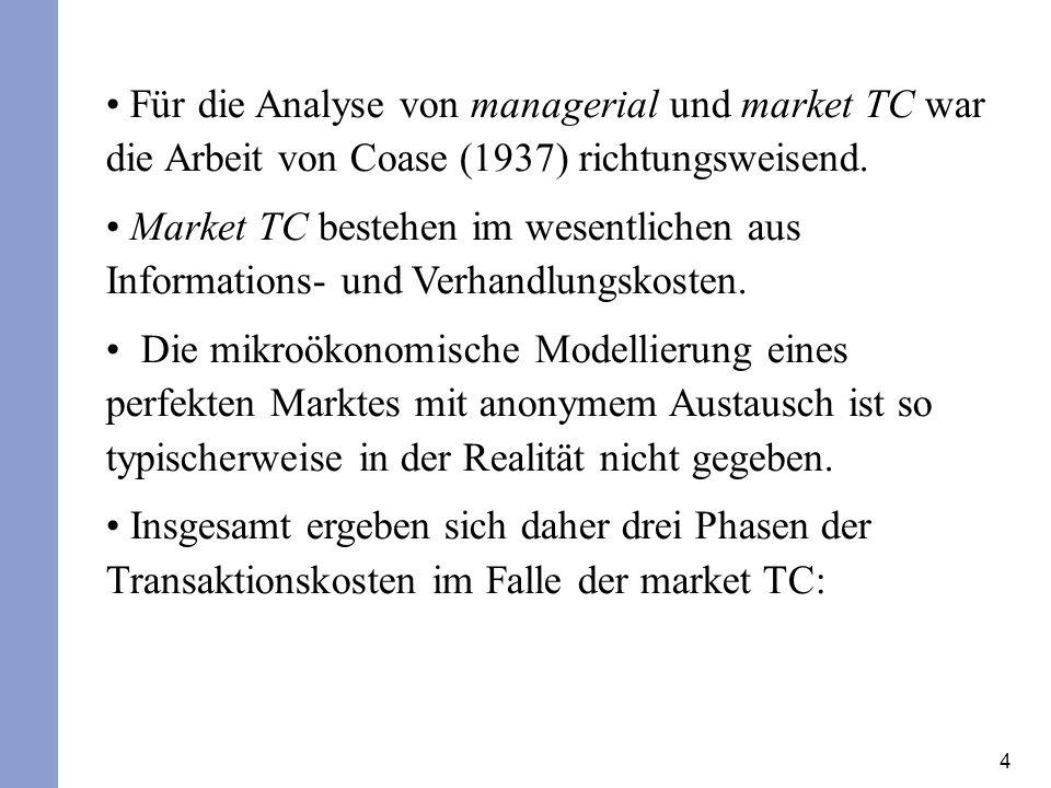 Für die Analyse von managerial und market TC war die Arbeit von Coase (1937) richtungsweisend.