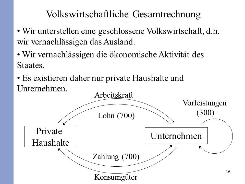Pflichtlektüre: Frenkel, M. und K.D. John (2006), Volkswirtschaftliche Gesamtrechnung, 6. Aufl. S. 21-25, 37-39, 50-52, 54-55, 56.