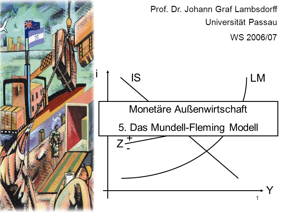 i IS LM + Z - Y Monetäre Außenwirtschaft 5. Das Mundell-Fleming Modell