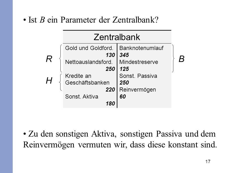 Ist B ein Parameter der Zentralbank Zentralbank