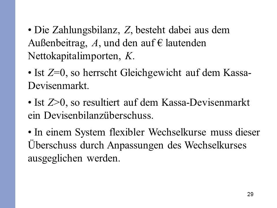 Die Zahlungsbilanz, Z, besteht dabei aus dem Außenbeitrag, A, und den auf € lautenden Nettokapitalimporten, K.