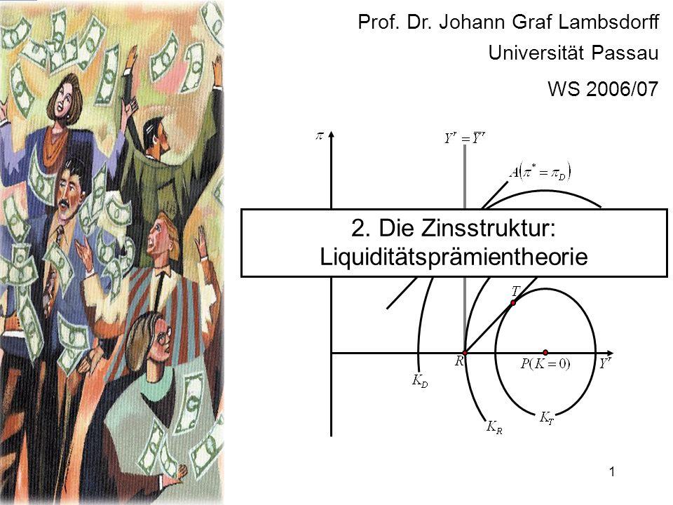 2. Die Zinsstruktur: Liquiditätsprämientheorie