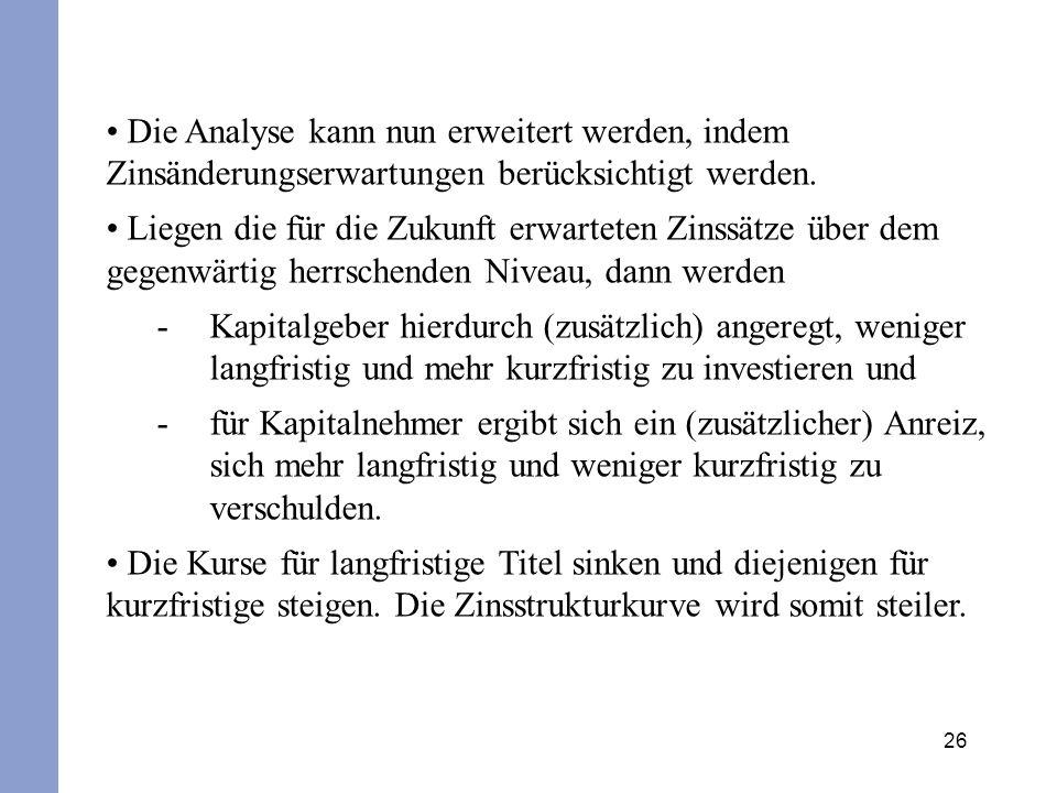 Die Analyse kann nun erweitert werden, indem Zinsänderungserwartungen berücksichtigt werden.