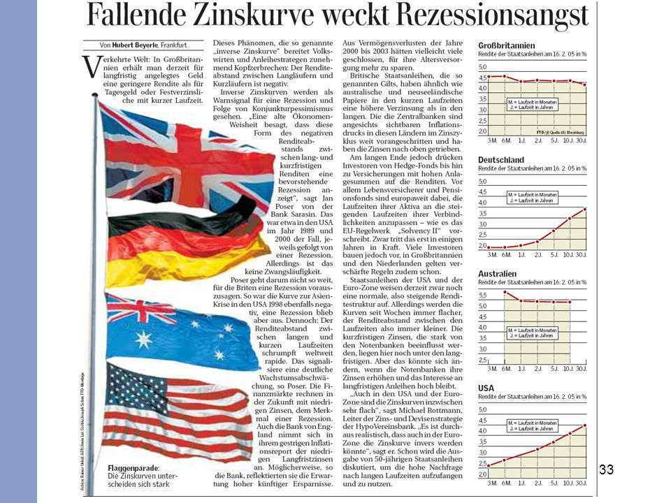 Quelle: Financial Times Deutschland, 17.2.2005, S. 19