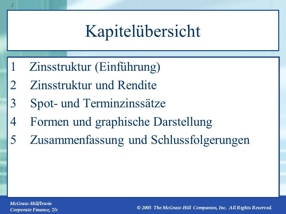 Kapitelübersicht 1 Zinsstruktur (Einführung)